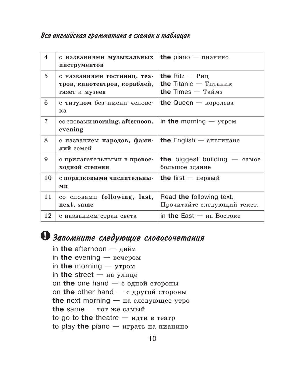 Английская грамматика в схемах и таблицах фото 406