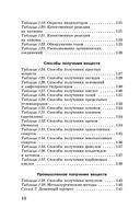 Химия в таблицах и схемах. 10-11 классы — фото, картинка — 10