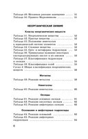 Химия в таблицах и схемах. 10-11 классы — фото, картинка — 6