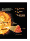 Вселенная в инфографике — фото, картинка — 10