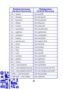 English vocabulary. Form 7. Словарь по английскому языку — фото, картинка — 5