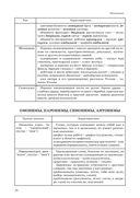 Русский язык. Таблицы, схемы, упражнения. Для поступающих в вузы — фото, картинка — 16