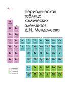 Химические элементы за минуту — фото, картинка — 3