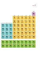 Химические элементы за минуту — фото, картинка — 4