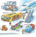Все о технике. Автомобили, самолеты, поезда, корабли — фото, картинка — 9