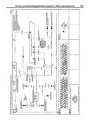 Ford Escape / Maverick 2000-2007 г. (рестайлинг 2004) Устройство, техническое обслуживание и ремонт — фото, картинка — 13